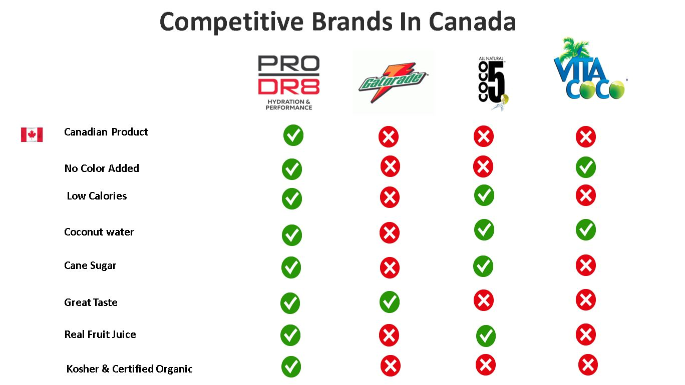 Sell Sheet intro Competitive Brands